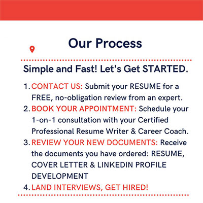 Our Resume Process